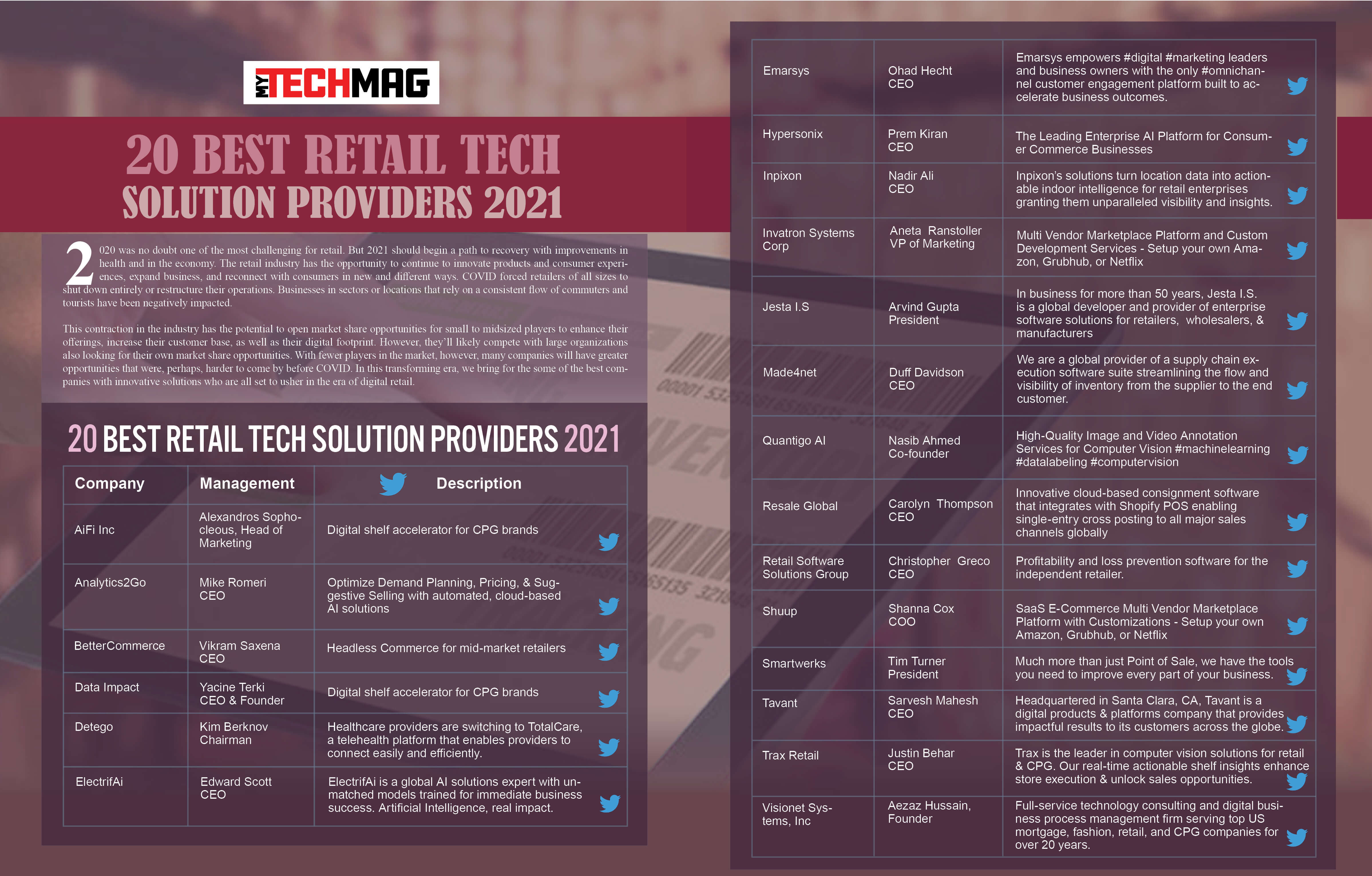 Top 20 Retail Tech Solution Providers 2021